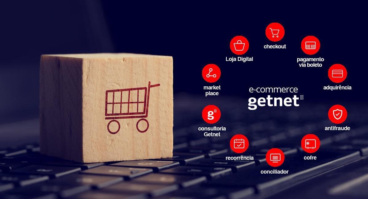Ilustração das funções do E-commerce GetNet