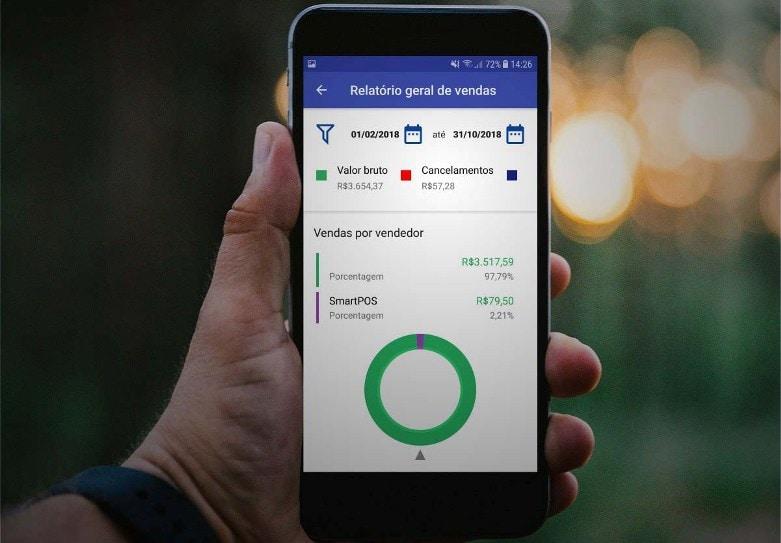 Homem segurando celular mostrando tela de relatório de vendas do SmartPos