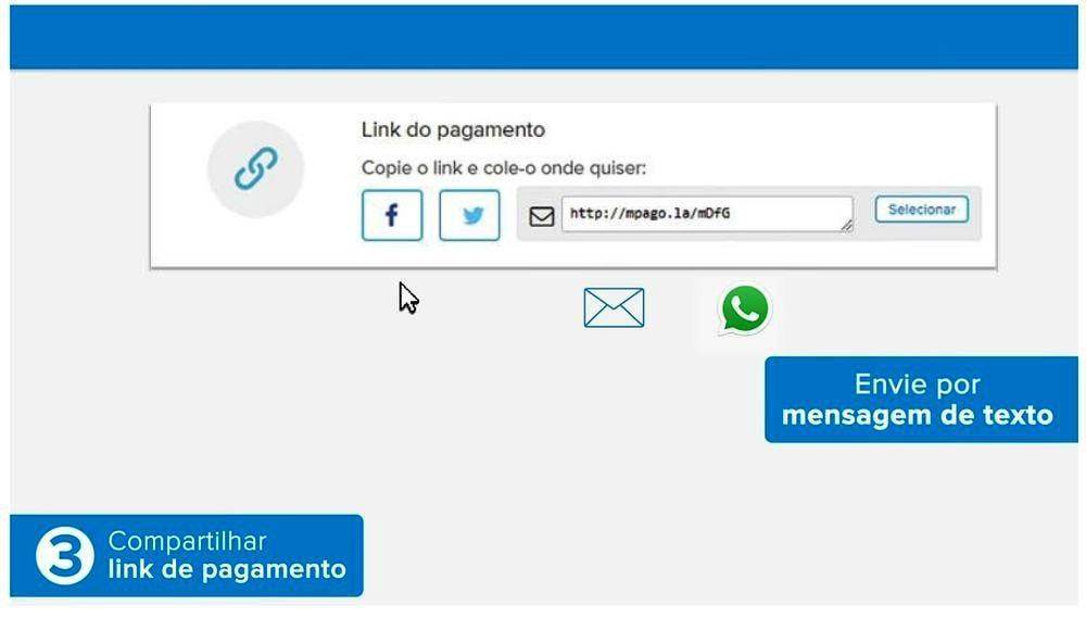 Tela mostrando link de pagamento por redes sociais do Mercado Pago